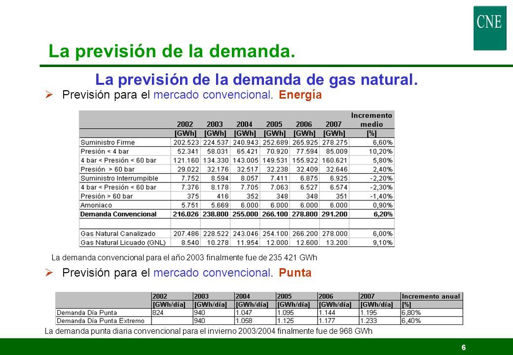 6 La previsión de la demanda. La previsión de la demanda de gas natural. Previsión para el mercado convencional. Energía Previsión para el mercado con