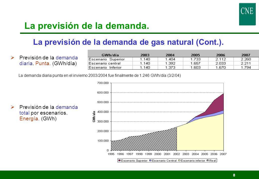 8 Previsión de la demanda diaria. Punta. (GWh/día) Previsión de la demanda total por escenarios. Energía. (GWh) La previsión de la demanda de gas natu