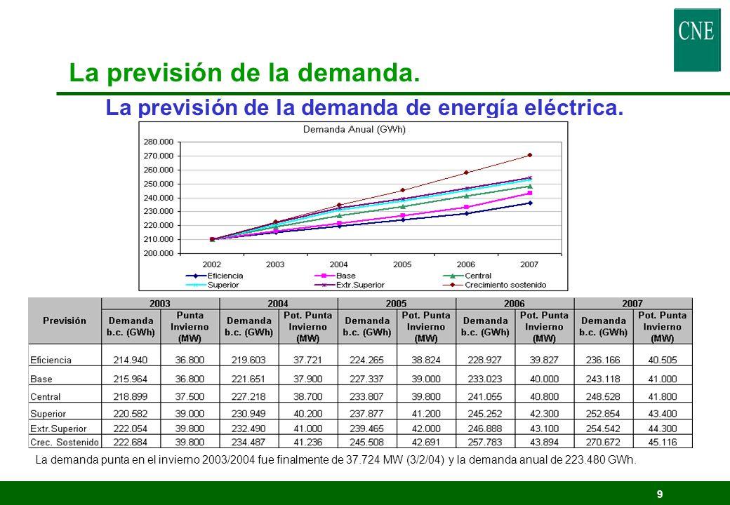 9 La previsión de la demanda de energía eléctrica. La previsión de la demanda. La demanda punta en el invierno 2003/2004 fue finalmente de 37.724 MW (