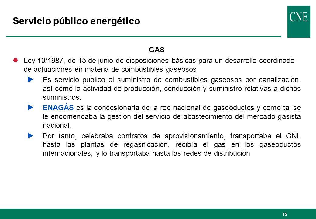 15 Servicio público energético GAS lLey 10/1987, de 15 de junio de disposiciones básicas para un desarrollo coordinado de actuaciones en materia de co