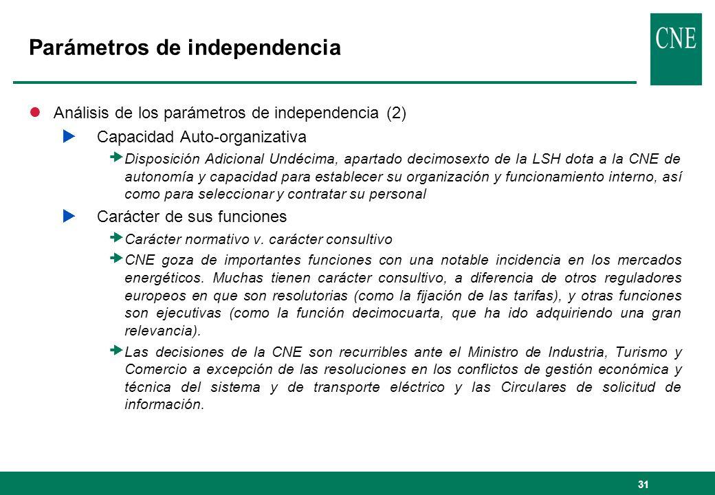 31 Parámetros de independencia lAnálisis de los parámetros de independencia (2) Capacidad Auto-organizativa Disposición Adicional Undécima, apartado d