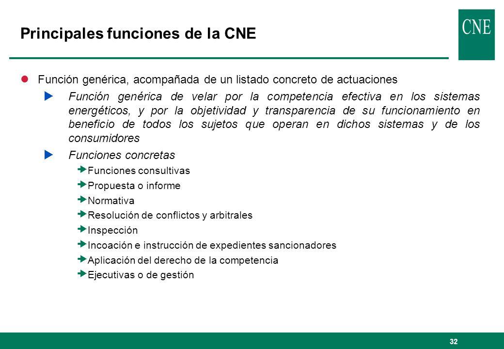 32 Principales funciones de la CNE lFunción genérica, acompañada de un listado concreto de actuaciones Función genérica de velar por la competencia ef
