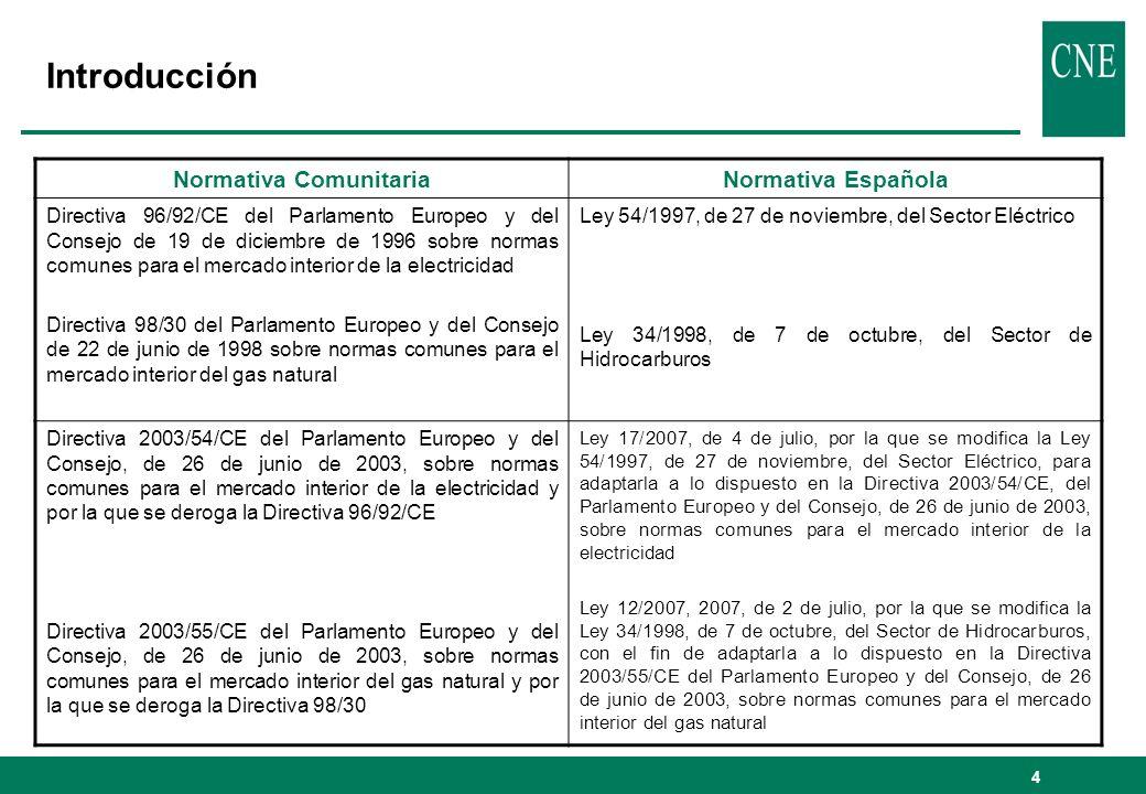 4 Introducción Normativa ComunitariaNormativa Española Directiva 96/92/CE del Parlamento Europeo y del Consejo de 19 de diciembre de 1996 sobre normas