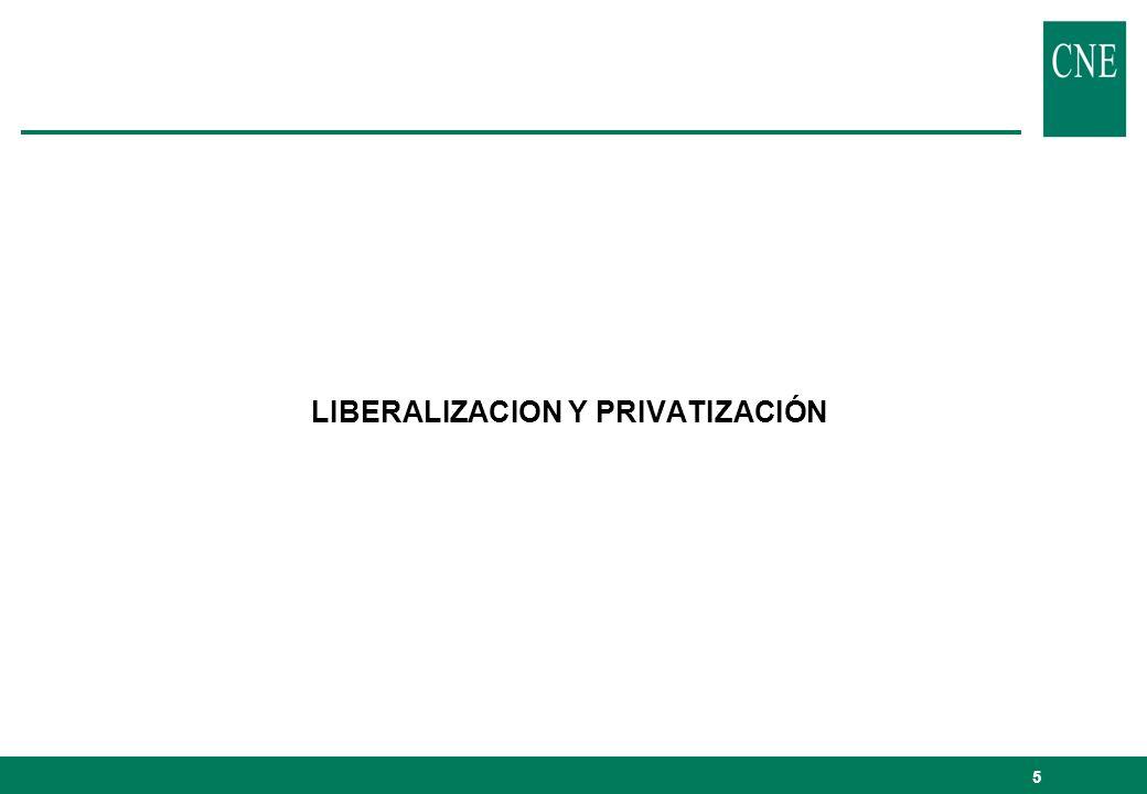 6 Supresión del servicio público.Liberalización.