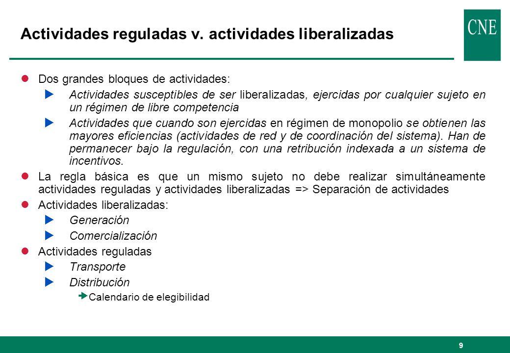 9 Actividades reguladas v. actividades liberalizadas l Dos grandes bloques de actividades: Actividades susceptibles de ser liberalizadas, ejercidas po