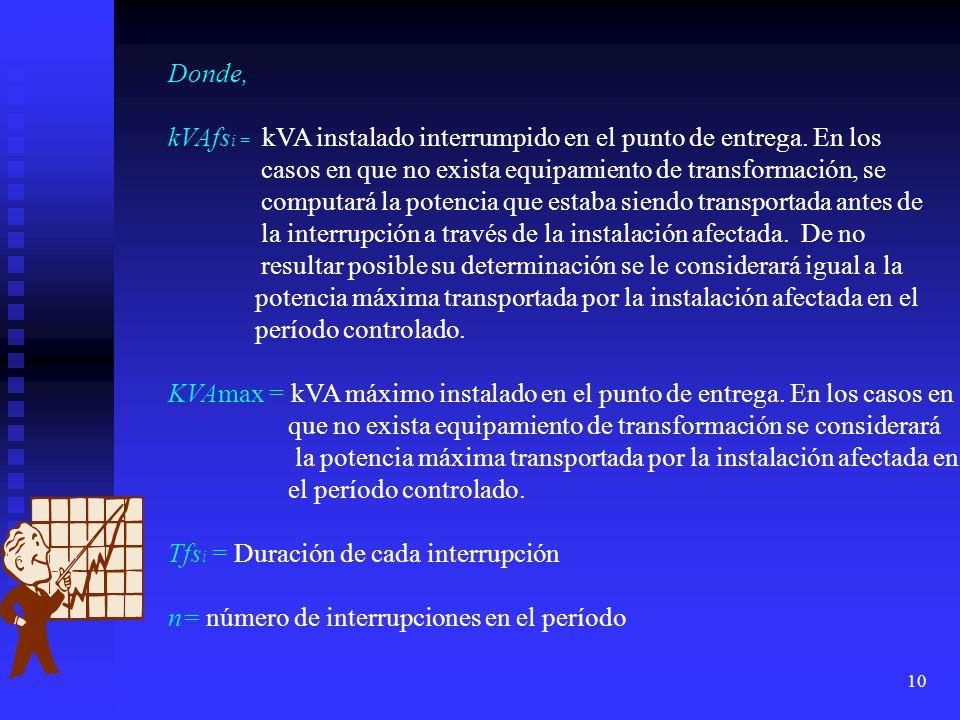 10 Donde, kVAfs i = kVA instalado interrumpido en el punto de entrega. En los casos en que no exista equipamiento de transformación, se computará la p