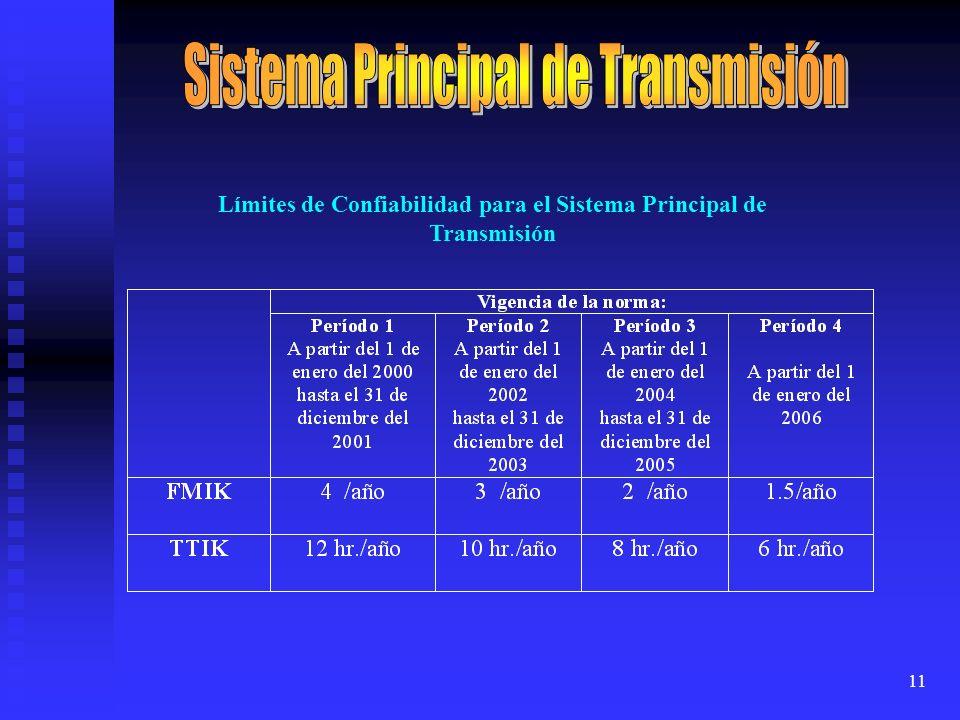 11 Límites de Confiabilidad para el Sistema Principal de Transmisión