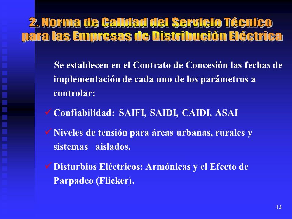 13 Se establecen en el Contrato de Concesión las fechas de implementación de cada uno de los parámetros a controlar: Confiabilidad: SAIFI, SAIDI, CAID