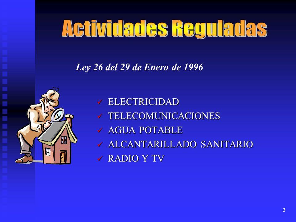 3 ELECTRICIDAD ELECTRICIDAD TELECOMUNICACIONES TELECOMUNICACIONES AGUA POTABLE AGUA POTABLE ALCANTARILLADO SANITARIO ALCANTARILLADO SANITARIO RADIO Y