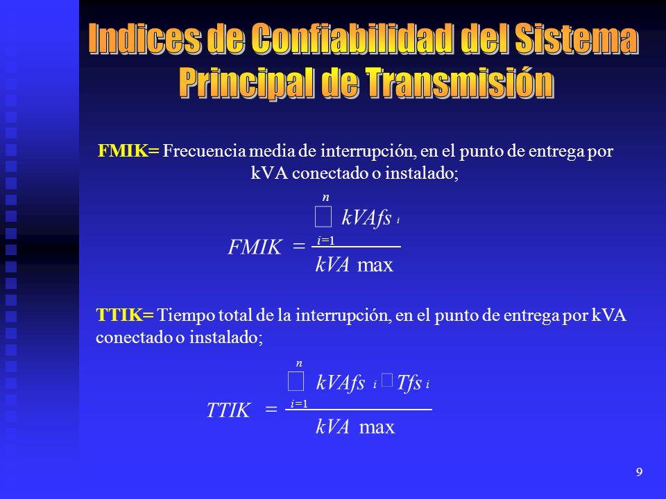9 FMIK= Frecuencia media de interrupción, en el punto de entrega por kVA conectado o instalado; max 1 kVA kVAfs FMIK n i i TTIK= Tiempo total de la in