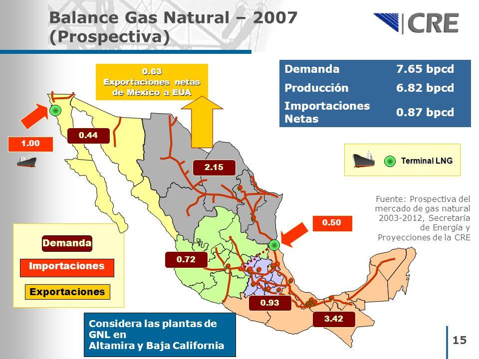 15 Balance Gas Natural – 2007 (Prospectiva) 0.50 1.00 0.44 2.15 3.42 0.93 Demanda Exportaciones 0.72 Terminal LNG Considera las plantas de GNL en Alta