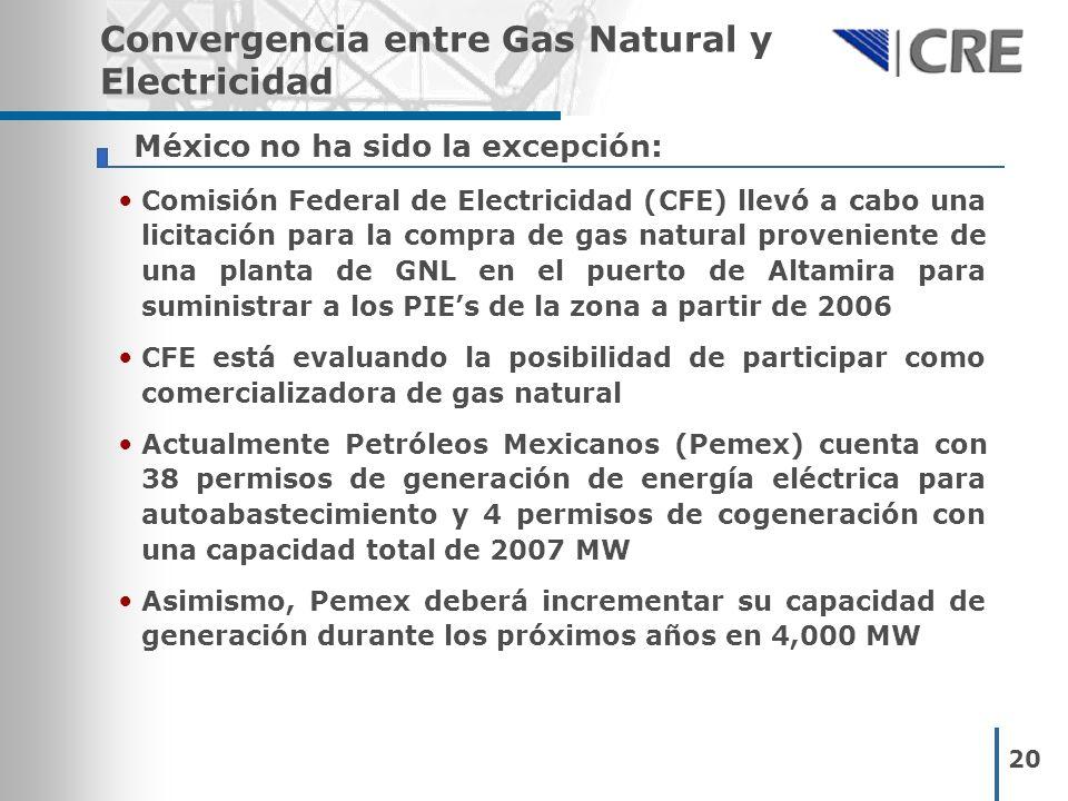 20 Comisión Federal de Electricidad (CFE) llevó a cabo una licitación para la compra de gas natural proveniente de una planta de GNL en el puerto de A