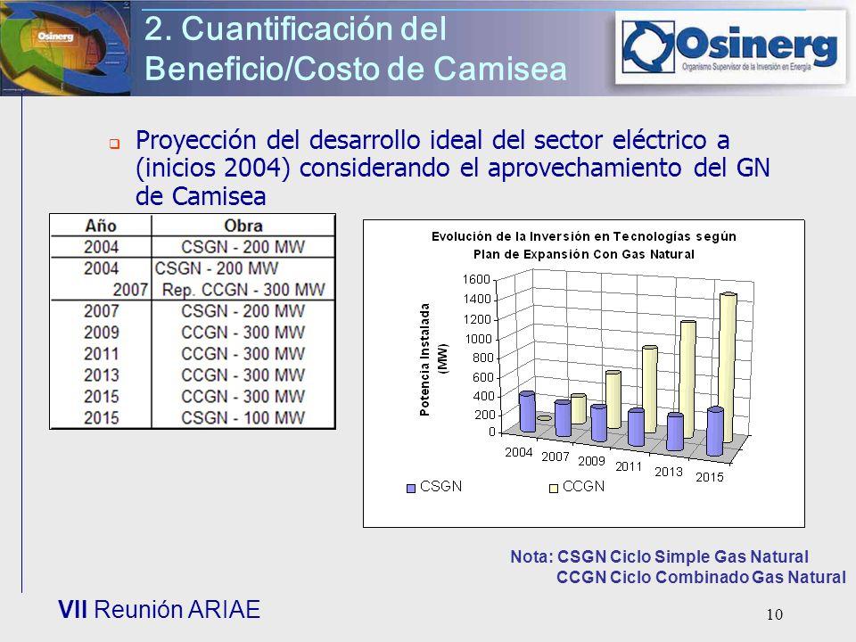 VII Reunión ARIAE 10 2. Cuantificación del Beneficio/Costo de Camisea Proyección del desarrollo ideal del sector eléctrico a (inicios 2004) consideran