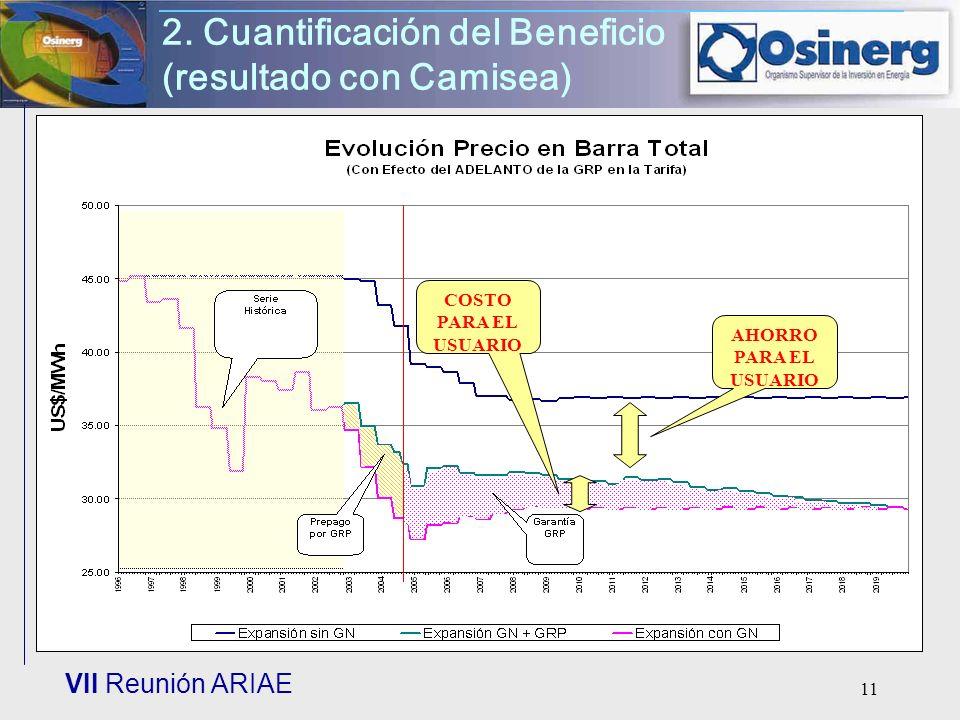 VII Reunión ARIAE 11 2. Cuantificación del Beneficio (resultado con Camisea) AHORRO PARA EL USUARIO COSTO PARA EL USUARIO