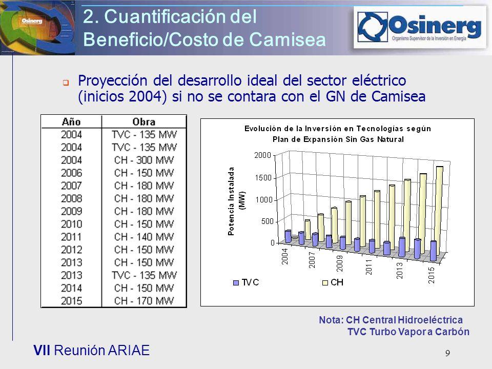 VII Reunión ARIAE 9 2. Cuantificación del Beneficio/Costo de Camisea Proyección del desarrollo ideal del sector eléctrico (inicios 2004) si no se cont
