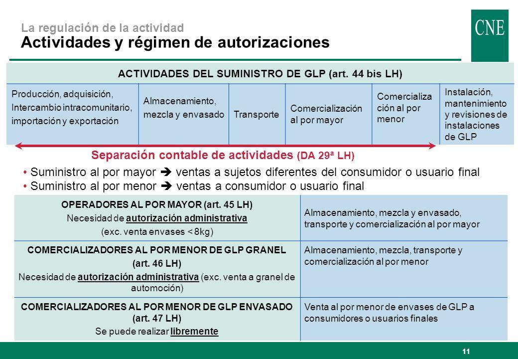 11 La regulación de la actividad Actividades y régimen de autorizaciones ACTIVIDADES DEL SUMINISTRO DE GLP (art. 44 bis LH) Producción, adquisición, I