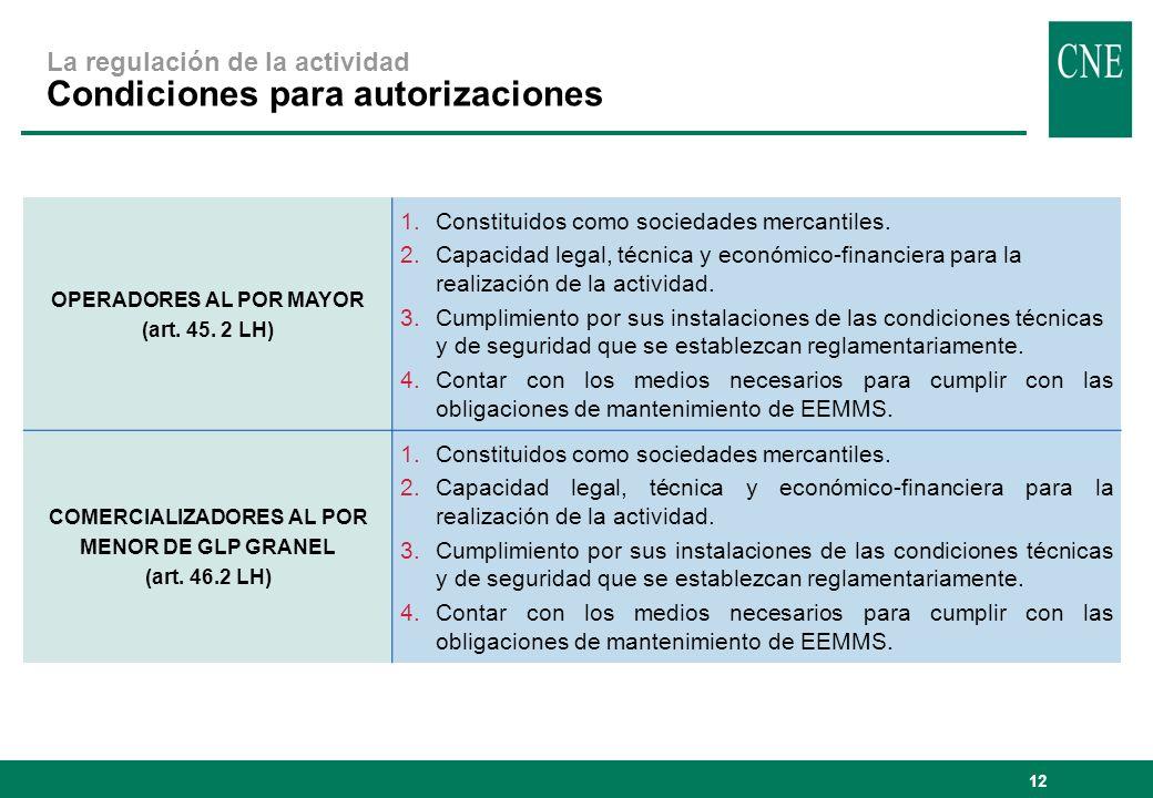 12 La regulación de la actividad Condiciones para autorizaciones OPERADORES AL POR MAYOR (art. 45. 2 LH) 1.Constituidos como sociedades mercantiles. 2