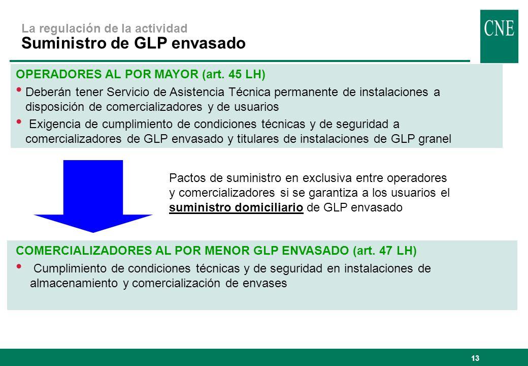 13 La regulación de la actividad Suministro de GLP envasado Pactos de suministro en exclusiva entre operadores y comercializadores si se garantiza a l