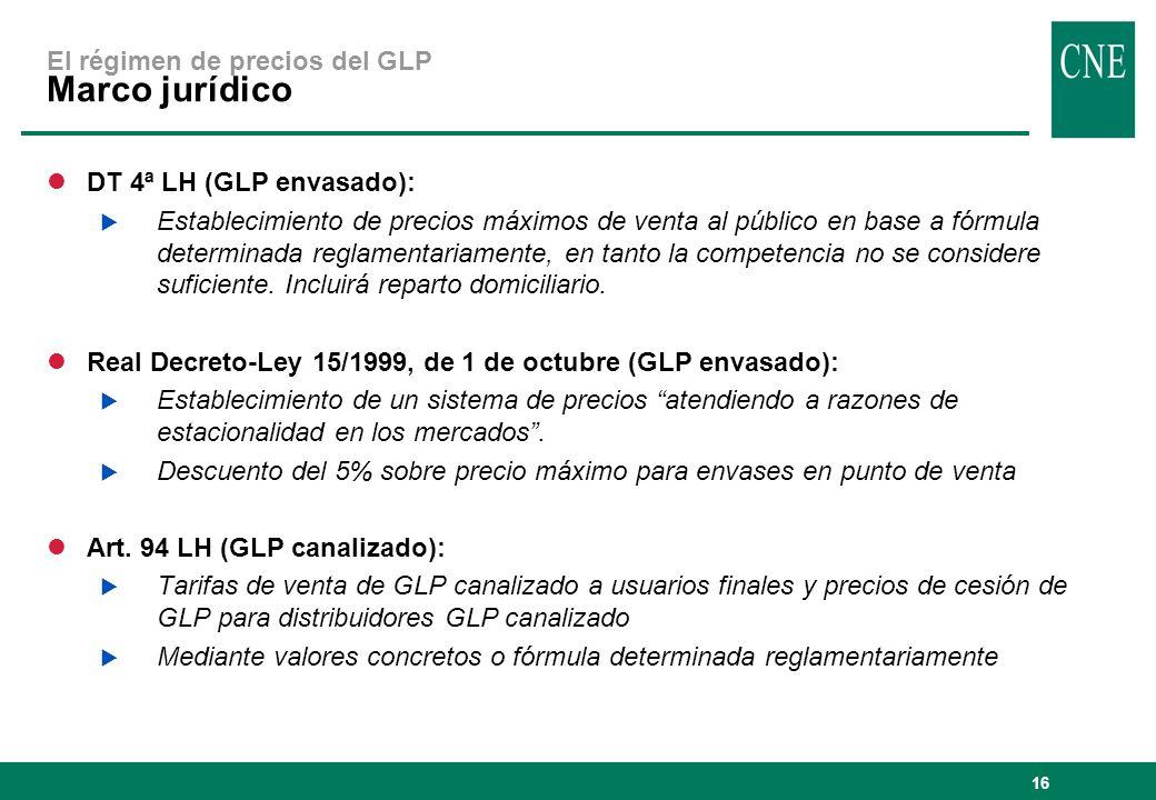 16 El régimen de precios del GLP Marco jurídico lDT 4ª LH (GLP envasado): Establecimiento de precios máximos de venta al público en base a fórmula det