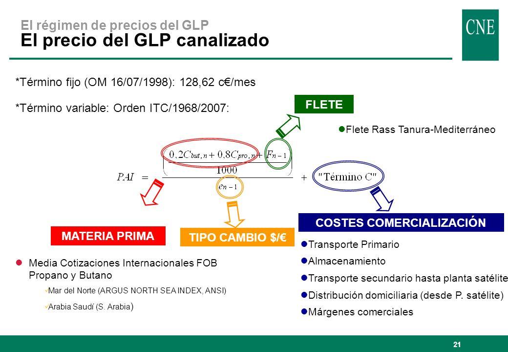 21 El régimen de precios del GLP El precio del GLP canalizado MATERIA PRIMA lMedia Cotizaciones Internacionales FOB Propano y Butano Mar del Norte (AR