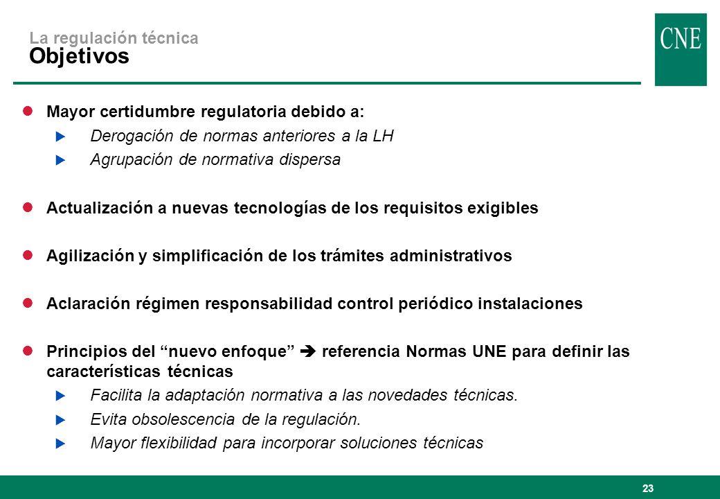 23 La regulación técnica Objetivos lMayor certidumbre regulatoria debido a: Derogación de normas anteriores a la LH Agrupación de normativa dispersa l