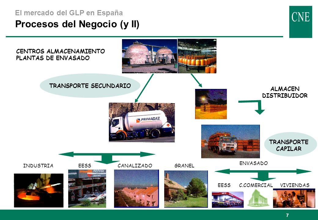 8 Índice l El mercado de GLP en España l El marco jurídico del GLP l La regulación de la actividad l El régimen de precios del GLP l La regulación técnica