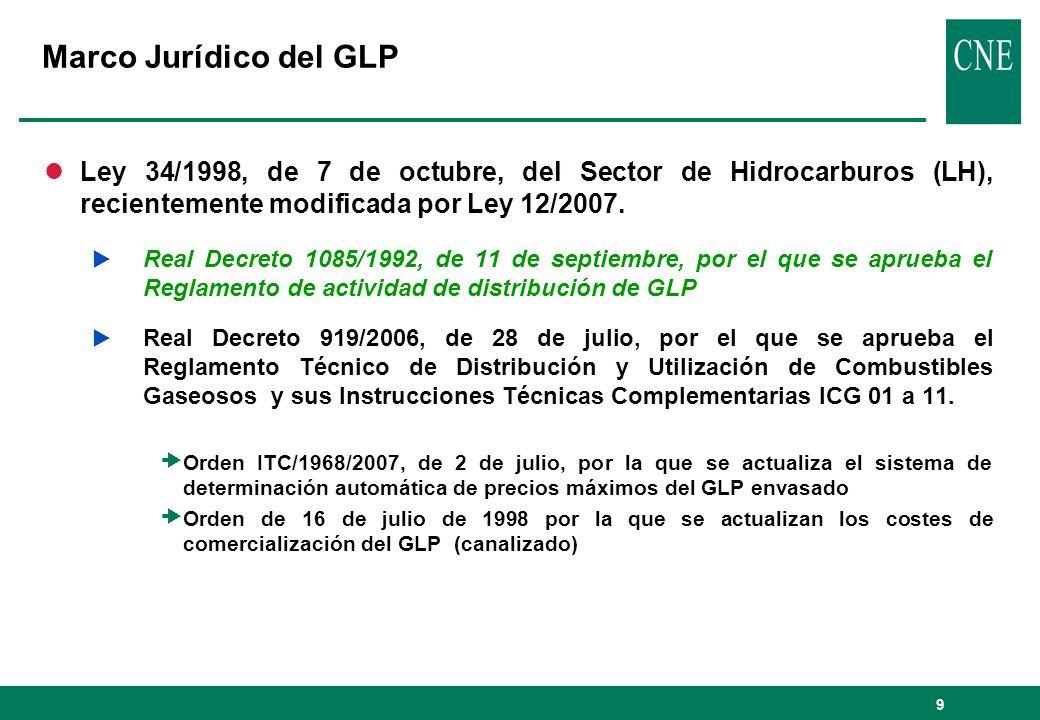 9 Marco Jurídico del GLP lLey 34/1998, de 7 de octubre, del Sector de Hidrocarburos (LH), recientemente modificada por Ley 12/2007. Real Decreto 1085/