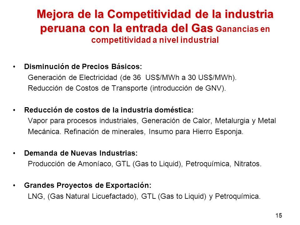 15 Mejora de la Competitividad de la industria peruana con la entrada del Gas Mejora de la Competitividad de la industria peruana con la entrada del G