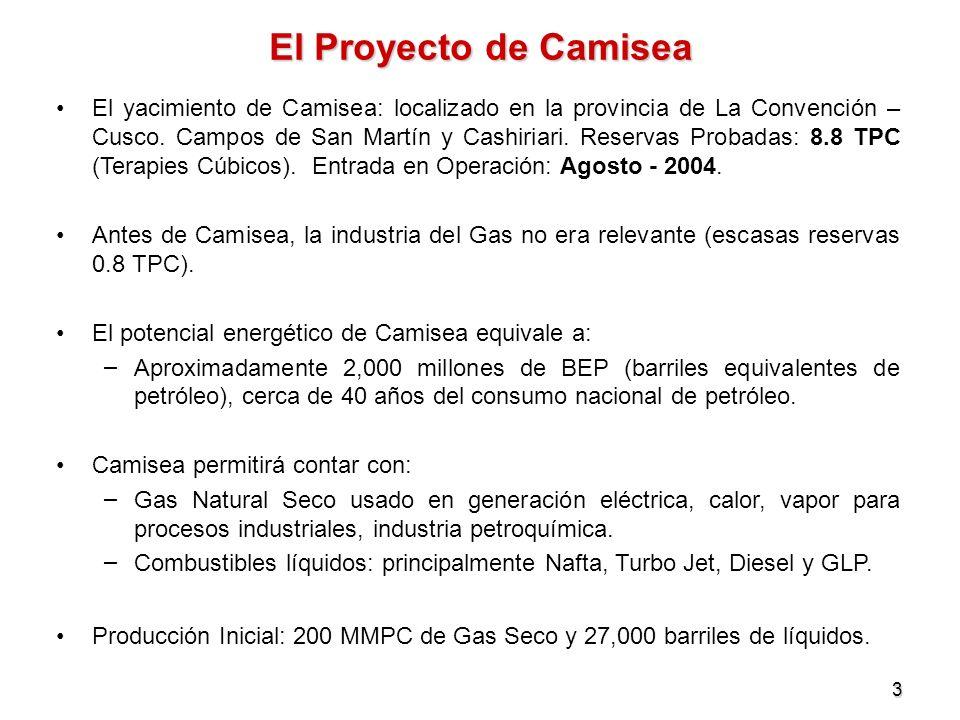 14 Competencia en la industria eléctrica con la entrada del Gas Minimización de Costos en un Escenario sin Gas Natural Minimización de Costos en un Escenario con Gas Natural Ahorro