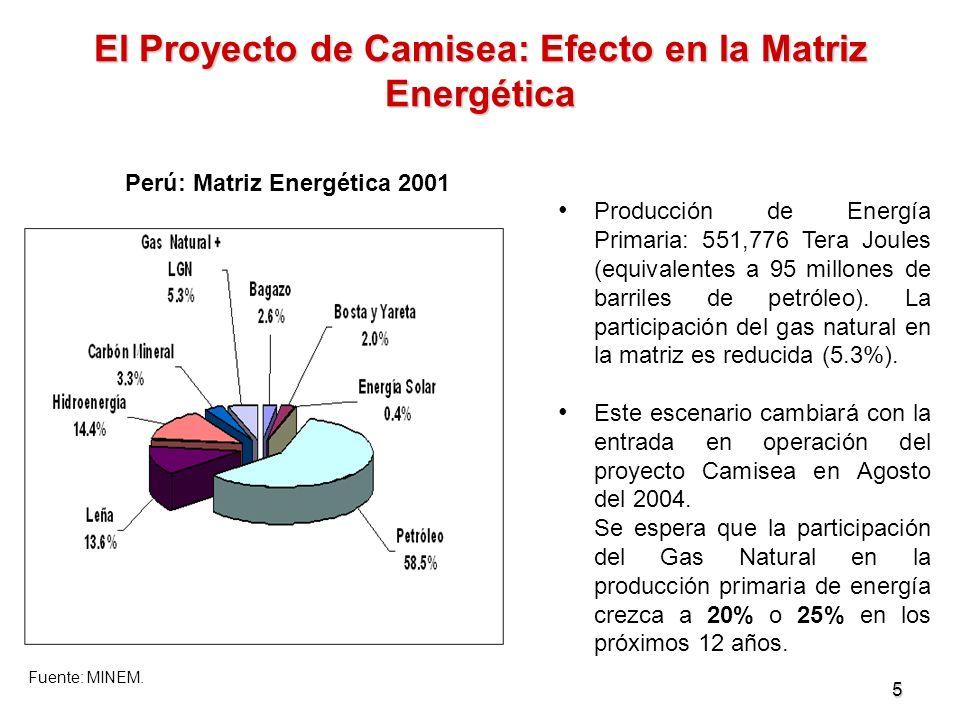 5 El Proyecto de Camisea: Efecto en la Matriz Energética Producción de Energía Primaria: 551,776 Tera Joules (equivalentes a 95 millones de barriles d