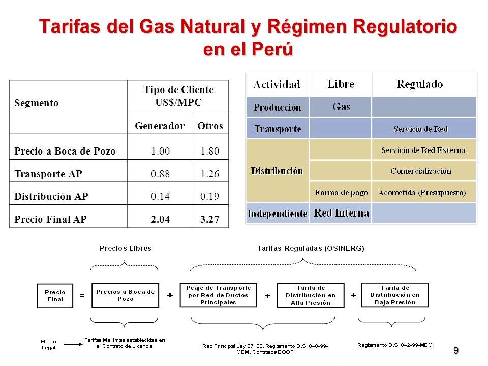 9 Tarifas del Gas Natural y Régimen Regulatorio en el Perú Segmento Tipo de Cliente US$/MPC GeneradorOtros Precio a Boca de Pozo 1.001.80 Transporte A