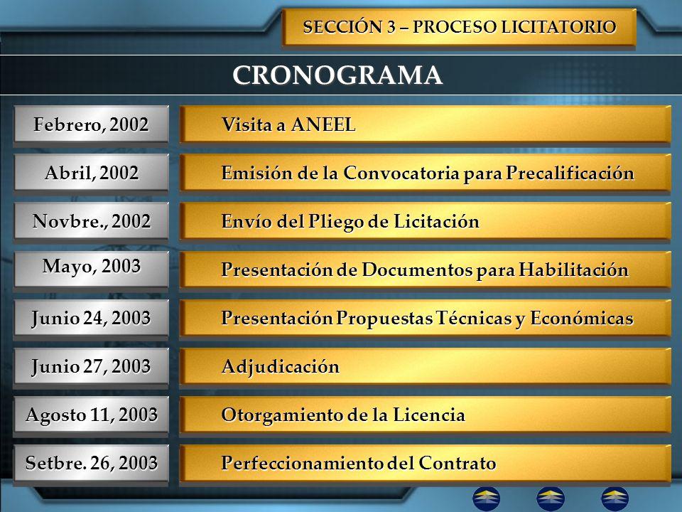 CRONOGRAMA SECCIÓN 3 – PROCESO LICITATORIO Envío del Pliego de Licitación Novbre., 2002 Presentación de Documentos para Habilitación Presentación Prop