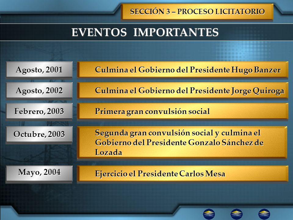 EVENTOS IMPORTANTES SECCIÓN 3 – PROCESO LICITATORIO Segunda gran convulsión social y culmina el Gobierno del Presidente Gonzalo Sánchez de Lozada Octu