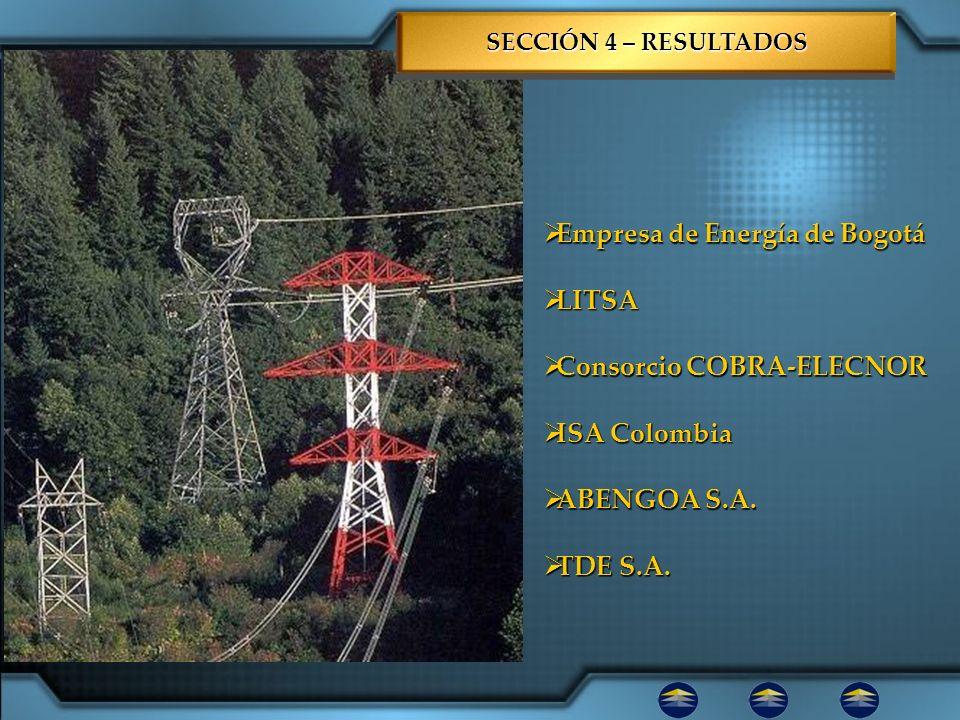 SECCIÓN 4 – RESULTADOS Empresa de Energía de Bogotá Empresa de Energía de Bogotá LITSA LITSA Consorcio COBRA-ELECNOR Consorcio COBRA-ELECNOR ISA Colom