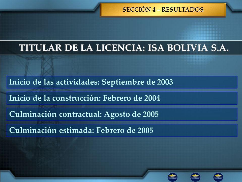 TITULAR DE LA LICENCIA: ISA BOLIVIA S.A. Inicio de las actividades: Septiembre de 2003 SECCIÓN 4 – RESULTADOS Inicio de la construcción: Febrero de 20