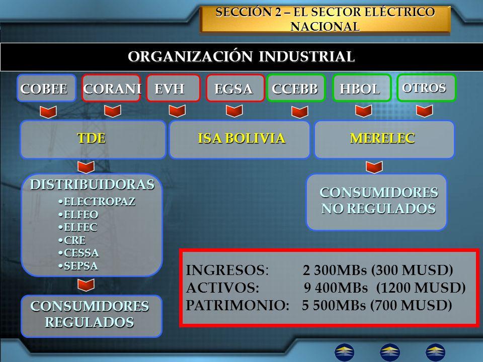 SECCIÓN 2 – EL SECTOR ELÉCTRICO NACIONAL ORGANIZACIÓN INDUSTRIAL DISTRIBUIDORAS CONSUMIDORES NO REGULADOS COBEE ELECTROPAZELECTROPAZ ELFEOELFEO ELFECE