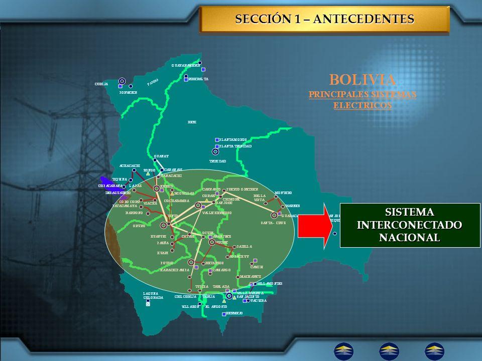 SECCIÓN 2 – EL SECTOR ELÉCTRICO NACIONAL ORGANIZACIÓN INDUSTRIAL DISTRIBUIDORAS CONSUMIDORES NO REGULADOS COBEE ELECTROPAZELECTROPAZ ELFEOELFEO ELFECELFEC CRECRE CESSACESSA SEPSASEPSA CONSUMIDORES REGULADOS CORANIEVHEGSACCEBBHBOLOTROS ISA BOLIVIA MERELECTDE INGRESOS : 2 300MBs (300 MUSD) ACTIVOS: 9 400MBs (1200 MUSD) PATRIMONIO: 5 500MBs (700 MUSD)