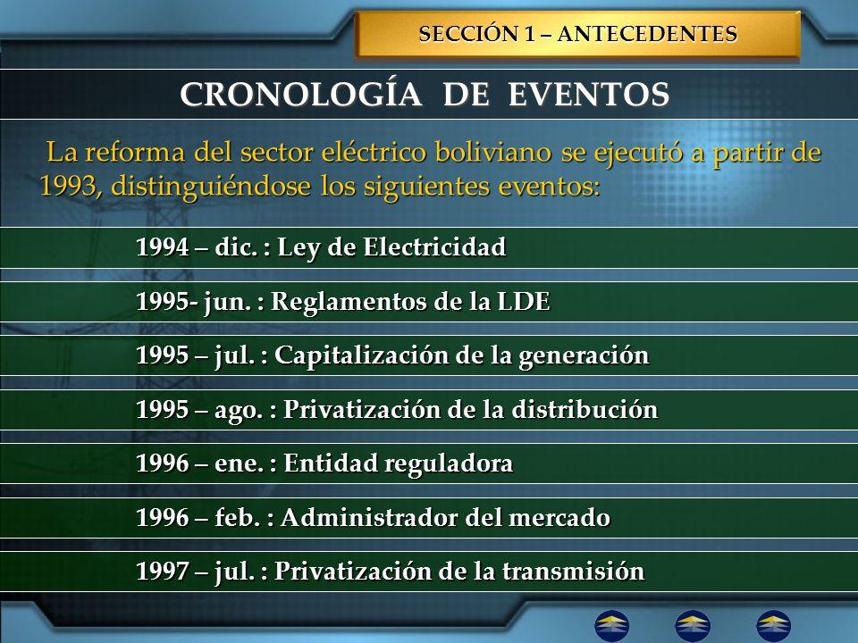 CRONOLOGÍA DE EVENTOS 1994 – dic. : Ley de Electricidad 1995- jun. : Reglamentos de la LDE 1995 – jul. : Capitalización de la generación 1995 – jul. :