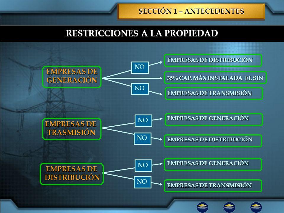 SECCIÓN 1 – ANTECEDENTES RESTRICCIONES A LA PROPIEDAD EMPRESAS DE GENERACIÓN EMPRESAS DE DISTRIBUCIÓN EMPRESASDE EMPRESAS DETRASMISIÓN EMPRESAS DE DIS