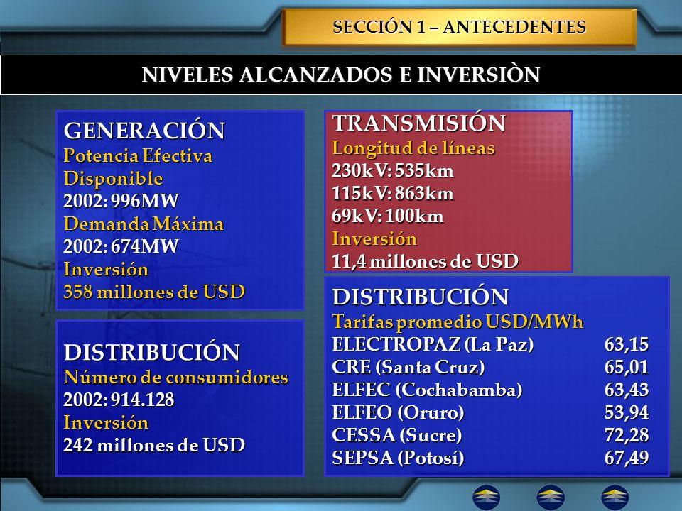 GENERACIÓN Potencia Efectiva Disponible 2002: 996MW Demanda Máxima 2002: 674MW Inversión 358 millones de USD TRANSMISIÓN Longitud de líneas 230kV: 535