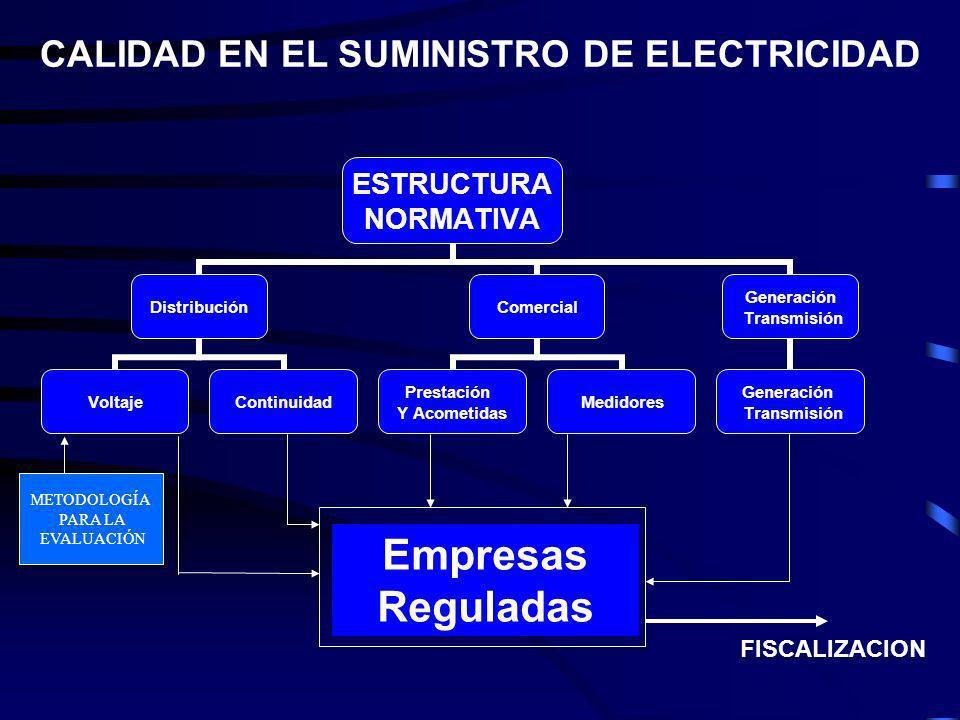 ESTRUCTURA NORMATIVA Distribución VoltajeContinuidad Comercial Prestación Y Acometidas Medidores Generación Transmisión Generación Transmisión Empresas Reguladas FISCALIZACION METODOLOGÍA PARA LA EVALUACIÓN