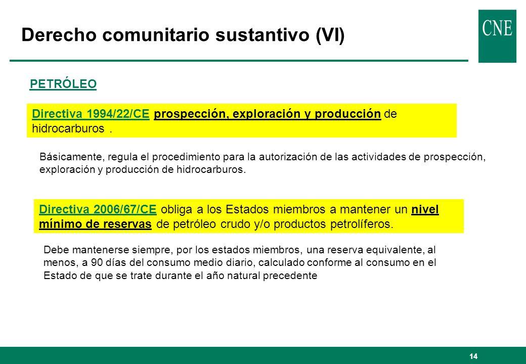 14 Derecho comunitario sustantivo (VI) PETRÓLEO Directiva 1994/22/CE prospección, exploración y producción de hidrocarburos.