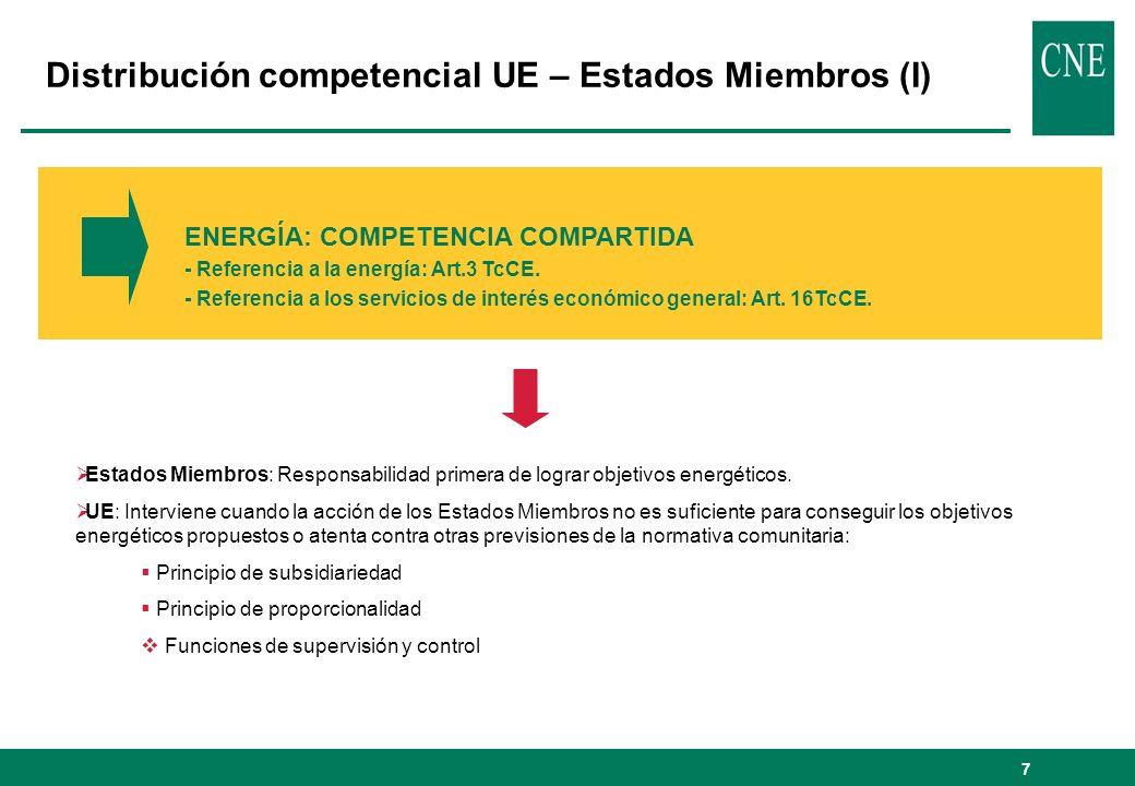 7 Distribución competencial UE – Estados Miembros (I) ENERGÍA: COMPETENCIA COMPARTIDA - Referencia a la energía: Art.3 TcCE.