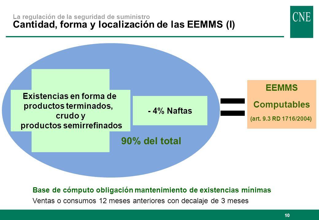 10 EEMMS Computables (art. 9.3 RD 1716/2004) Existencias en forma de productos terminados, crudo y productos semirrefinados - 4% Naftas 90% del total