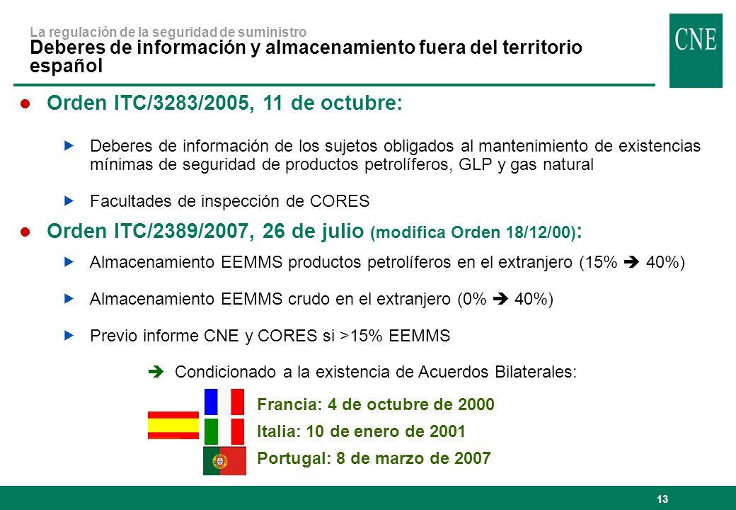 13 Orden ITC/3283/2005, 11 de octubre: Deberes de información de los sujetos obligados al mantenimiento de existencias mínimas de seguridad de productos petrolíferos, GLP y gas natural Facultades de inspección de CORES Orden ITC/2389/2007, 26 de julio (modifica Orden 18/12/00) : Almacenamiento EEMMS productos petrolíferos en el extranjero (15% 40%) Almacenamiento EEMMS crudo en el extranjero (0% 40%) Previo informe CNE y CORES si >15% EEMMS Condicionado a la existencia de Acuerdos Bilaterales: La regulación de la seguridad de suministro Deberes de información y almacenamiento fuera del territorio español Italia: 10 de enero de 2001 Francia: 4 de octubre de 2000 Portugal: 8 de marzo de 2007