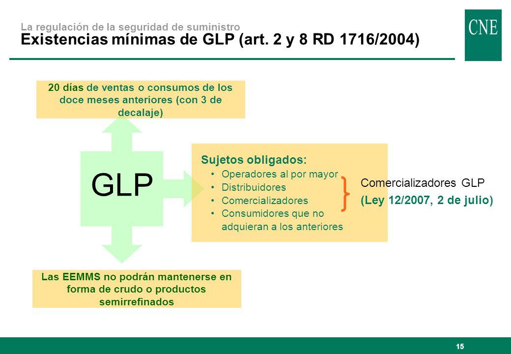 15 La regulación de la seguridad de suministro Existencias mínimas de GLP (art. 2 y 8 RD 1716/2004) GLP Las EEMMS no podrán mantenerse en forma de cru