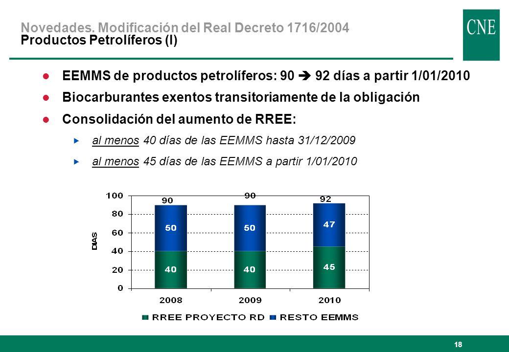 18 EEMMS de productos petrolíferos: 90 92 días a partir 1/01/2010 Biocarburantes exentos transitoriamente de la obligación Consolidación del aumento de RREE: al menos 40 días de las EEMMS hasta 31/12/2009 al menos 45 días de las EEMMS a partir 1/01/2010 Novedades.
