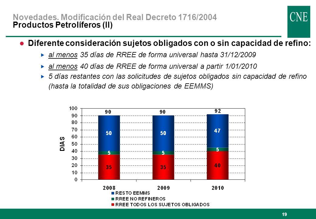 19 Diferente consideración sujetos obligados con o sin capacidad de refino: al menos 35 días de RREE de forma universal hasta 31/12/2009 al menos 40 d