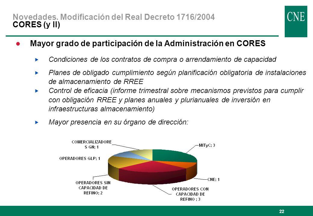 22 Mayor grado de participación de la Administración en CORES Condiciones de los contratos de compra o arrendamiento de capacidad Planes de obligado c