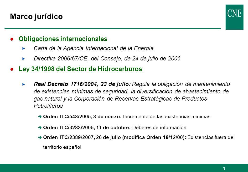 3 Marco jurídico Obligaciones internacionales Carta de la Agencia Internacional de la Energía Directiva 2006/67/CE, del Consejo, de 24 de julio de 2006 Ley 34/1998 del Sector de Hidrocarburos Real Decreto 1716/2004, 23 de julio: Regula la obligación de mantenimiento de existencias mínimas de seguridad, la diversificación de abastecimiento de gas natural y la Corporación de Reservas Estratégicas de Productos Petrolíferos è Orden ITC/543/2005, 3 de marzo: Incremento de las existencias mínimas è Orden ITC/3283/2005, 11 de octubre: Deberes de información è Orden ITC/2389/2007, 26 de julio (modifica Orden 18/12/00): Existencias fuera del territorio español